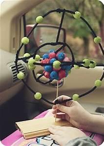 Andrew s model of a neon atom