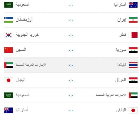 أجريت اليوم قرعة كأس العالم 2022 بأحد فنادق القاهرة الكبرى، بحضور العديد من مسئولي المنتخبات والنجوم السابقين، والتى أسفرت عن وقوع المنتخب الوطني ضمن المجموعة السادسة مع منتخبات الجابون وليبيا وأنجولا. جدول مباريات تصفيات كاس العالم 2018 اسيا