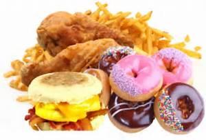 Fats (lipids) - Year 12 Human Biology Dietary Fats