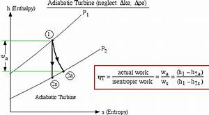 Adiabatic Efficiency Summary Sheet  2  13  07