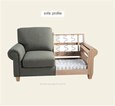 sofa with spring cushions bonell sofa spring cushion manufacturer supplier