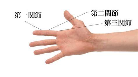 リウマチ 初期 症状 ばね 指