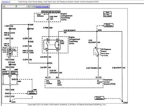1999 Cadillac Ignition Wiring Diagram by 96 Cadillac Fleetwood Distributor Wiring Diagram Wiring