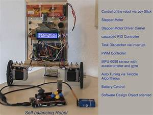 Two Wheeled Self Balancing Robot With Stepper Motor
