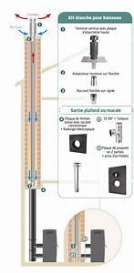 Tubage Poele A Bois : tubage flexible inox pellets ~ Melissatoandfro.com Idées de Décoration