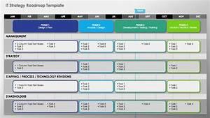 Free Technology Roadmap Templates