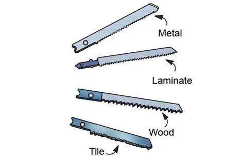 materials   jigsaw cut wonkee donkee tools