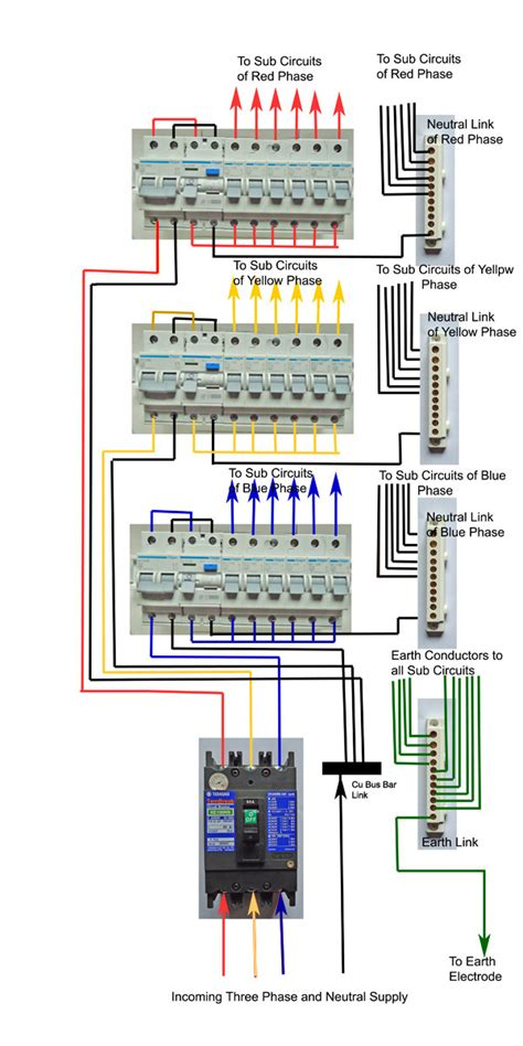 domestic wiring   phase  distribution board
