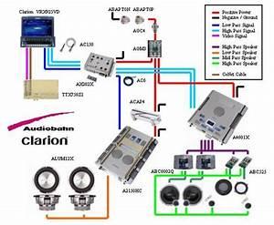 Audiobahn Wiring Diagram