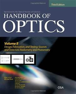 Optics Cheapest