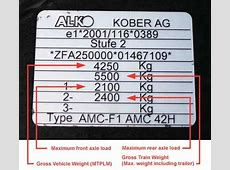How to calculate your motorhome's safe weight limits
