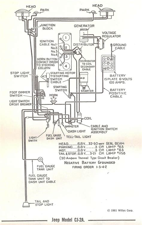 1955 Willy Cj5 Wiring Diagram by 1966 Jeep Cj5 Wiring Diagram For A Wiring Library