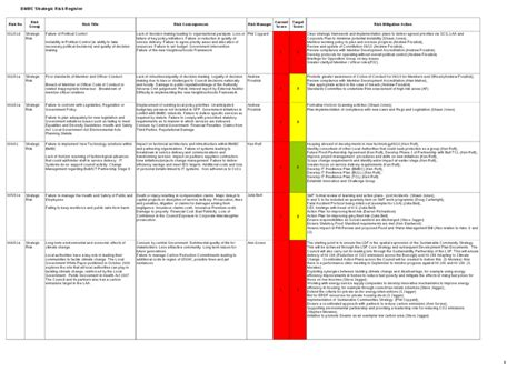 risk and mitigation plan template risk register template excel free blacquarc
