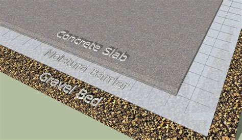 Concrete Basement Floor Thickness  Berg San Decor