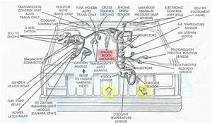 1996 Jeep Grand Cherokee Engine Wiring Diagram