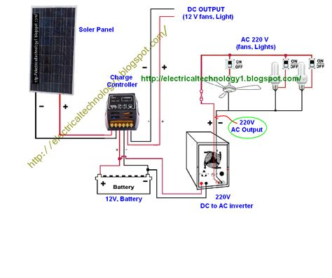 wiring diagram solar panels 12v dc wiring diagram solar system pics about space