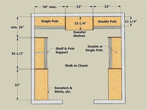 walk in closet dimensions layout woodworking projects
