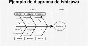 Atray Soluciones  T U00e9cnicas De Creatividad  I   El Diagrama