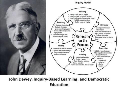 john dewey inquiry progressive education part