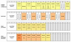 Norme Electrique Maison : schema tableau electrique maison individuelle d un pour ~ Melissatoandfro.com Idées de Décoration