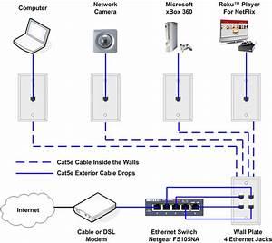 Telephone Wiring Diagram Rj11