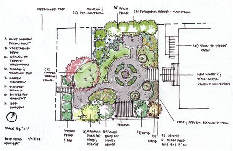 Cottage Garden Plans Garden Design Garden Design With