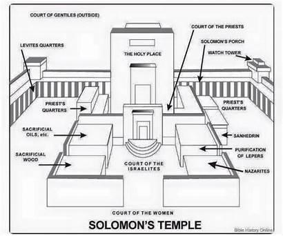 Solomon Temple King Bible Solomons Jerusalem Jewish