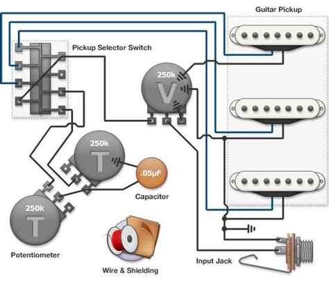 75 best about guitar wiring diagrams on