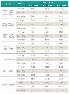 Ritz Carlton Club Lake Tahoe Points Charts Selling