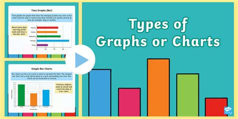 Ks2 Types Of Graph Or Chart Powerpoint  Interpret And Present