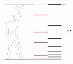 Summe Einer Reihe Berechnen : der modulor runde null grafik konkret ~ Themetempest.com Abrechnung