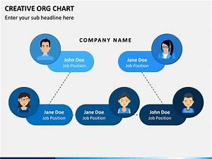 Creative Org Chart Powerpoint Template Sketchbubble