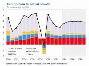 Si la crisis de China va a más, ¿qué pasará con la ...