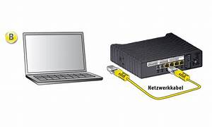 Router Mit Router Verbinden : vodafone router preise und funktionen der kabel router ~ Eleganceandgraceweddings.com Haus und Dekorationen