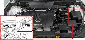 Fuse Box Diagram Mazda Cx