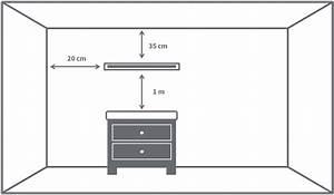 Abstand Wärmelampe Wickeltisch : wie viel abstand zwischen w rmelampe und wickeltisch ~ Watch28wear.com Haus und Dekorationen