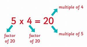Multiples and factors explained for primary-school parents ...  Factor