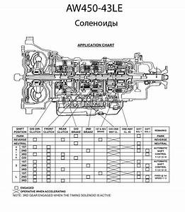 Transmission Repair Manuals Aw 450