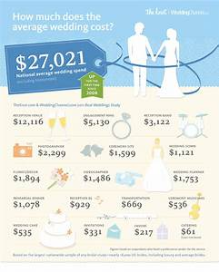 planning a wedding budget with a chicago wedding planner With whats a good wedding budget