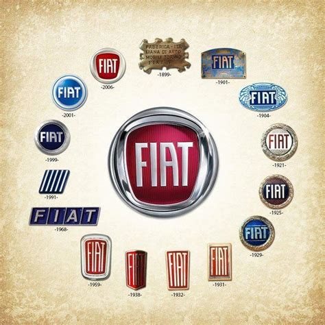 Fiat Logo by Fiat Logo Logos Fiat Logos And Cars