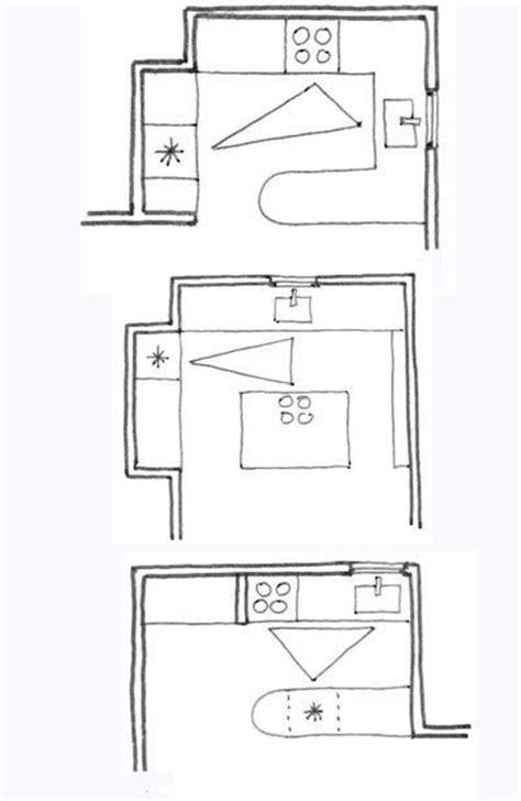 tringle cuisine aménagement d 39 une cuisine les 5 règles à connaître