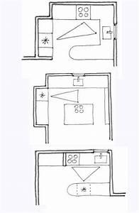 beautiful plan maison cuisine ouverte ideas lalawgroup With superior exemple plan de maison 8 architecture lanzarote