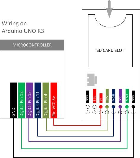 wiring data reading  sd card module corecom