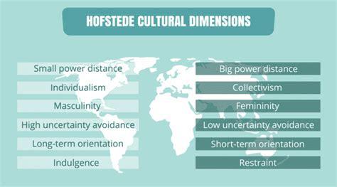 understanding cultures people  hofstede dimensions