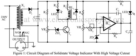 Solid State Voltage Indicator With High Cutout