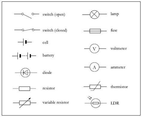 Tutorial What Electricity