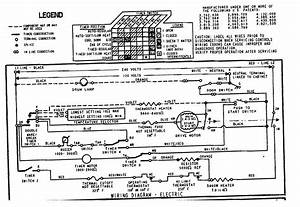 Can Whirlpool Schematics Be Downloaded For Free