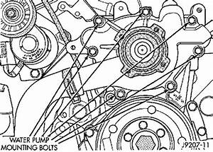 What Is The Bolt Pattern For My Water Pump And Alternator