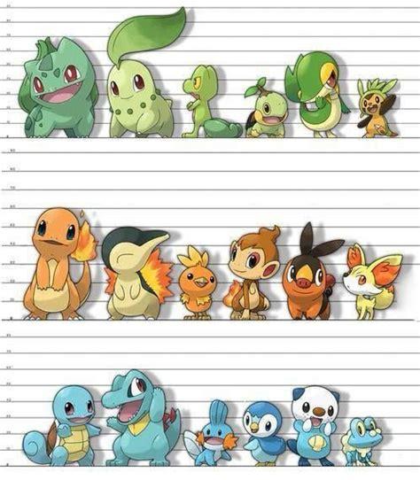 Starter Line Up  Pokemon  Pinterest  Mudkip, Nintendo