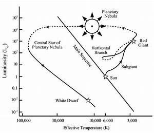 Nasa U0026 39 S Cosmos